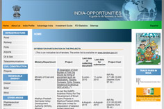 cliente caso de exito: India Opportunities